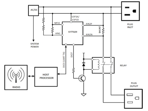 sy7t609+s1 Smart-Plug, Smart-Lighting Energy Measurement  Processor-Products-sy7t609+s1-Products-Silergy CorpSilergy